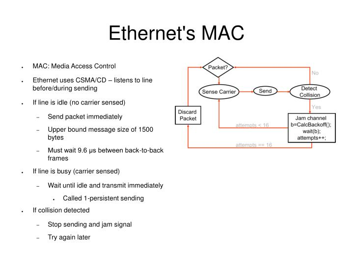 Ethernet's MAC