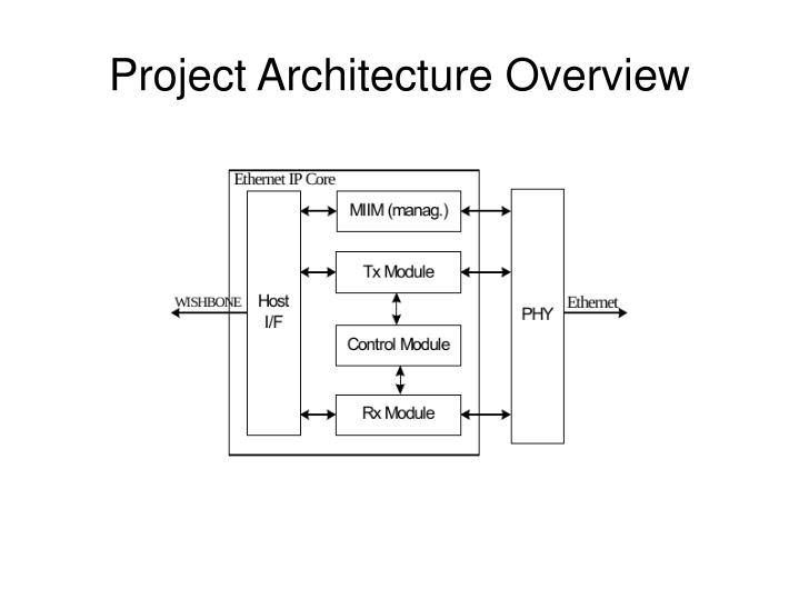 Project architecture overview
