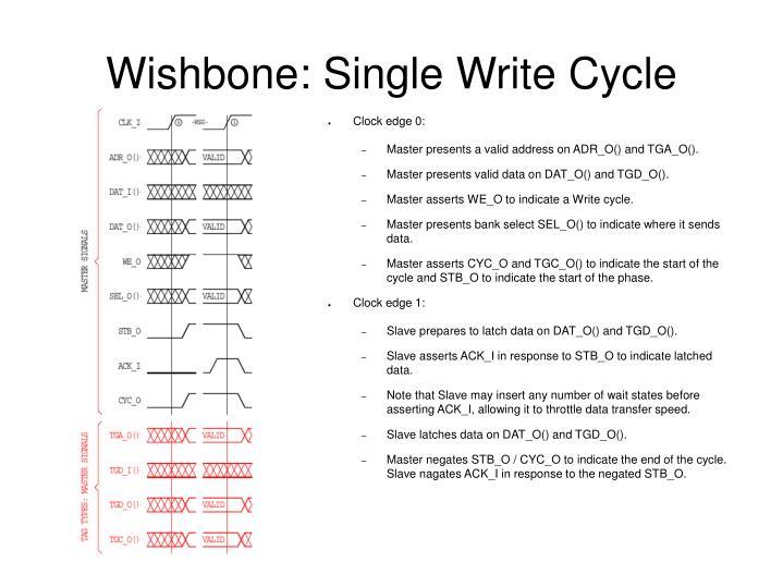 Wishbone: Single Write Cycle