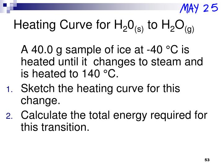 Heating Curve for H
