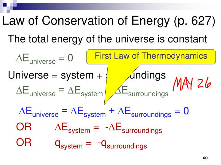 Law of Conservation of Energy (p. 627)