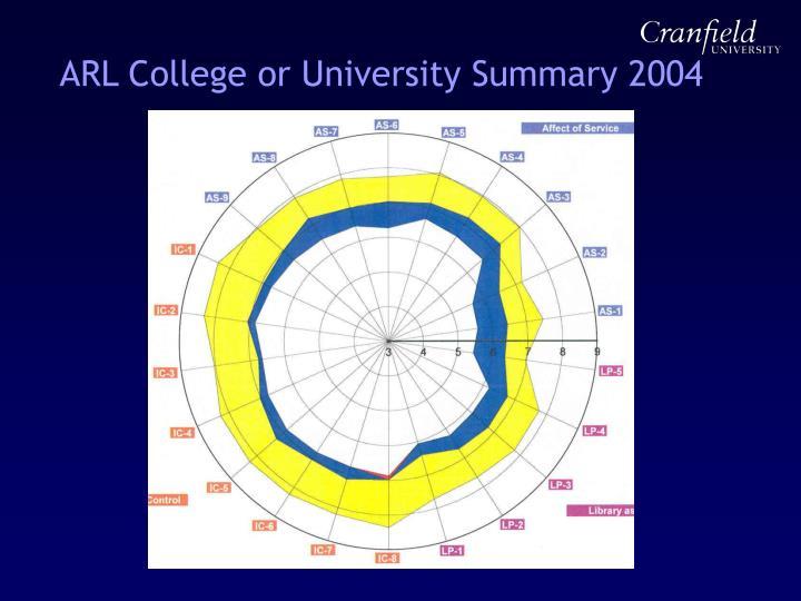 ARL College or University Summary 2004