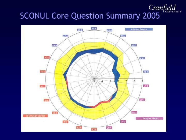 SCONUL Core Question Summary 2005