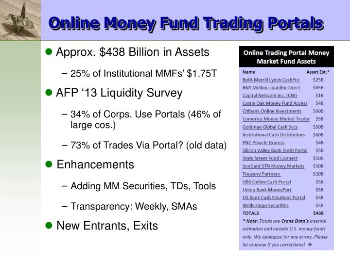 Online Money Fund Trading Portals