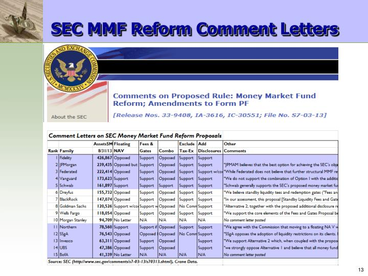 SEC MMF Reform Comment Letters