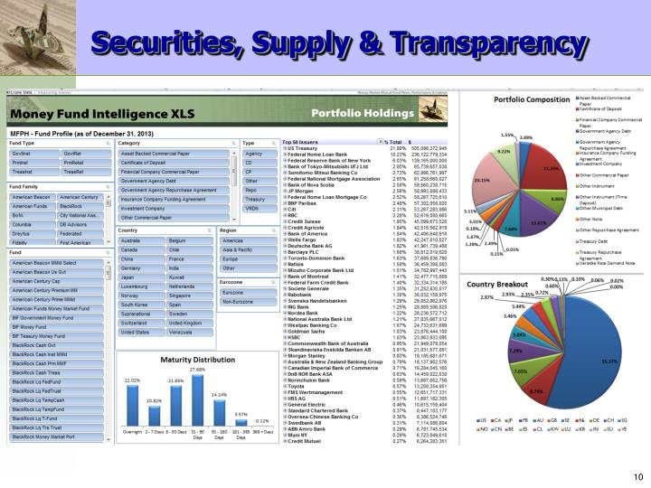 Securities, Supply & Transparency