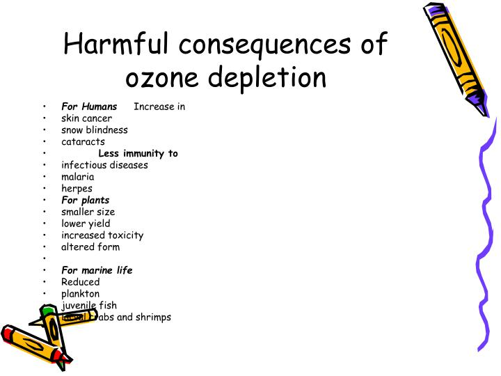 Harmful consequences of ozone depletion