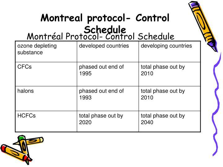 Montréal Protocol- Control Schedule