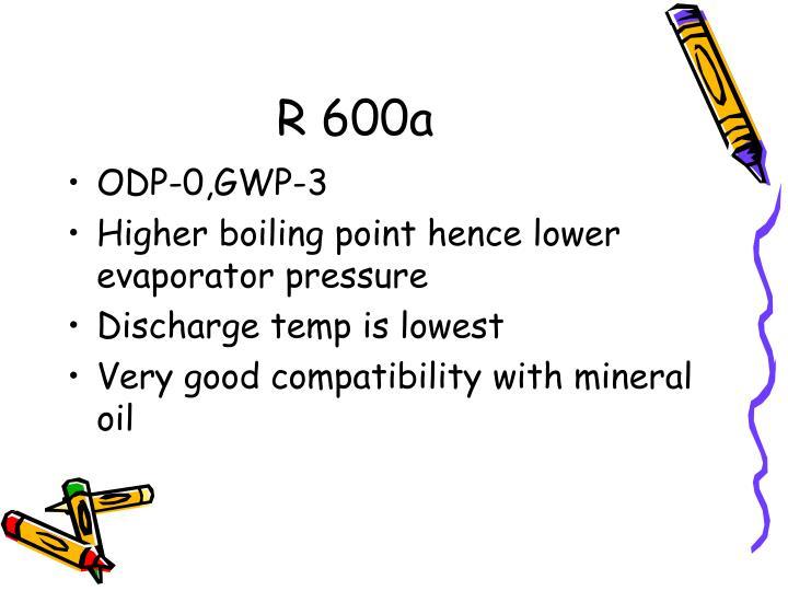 R 600a