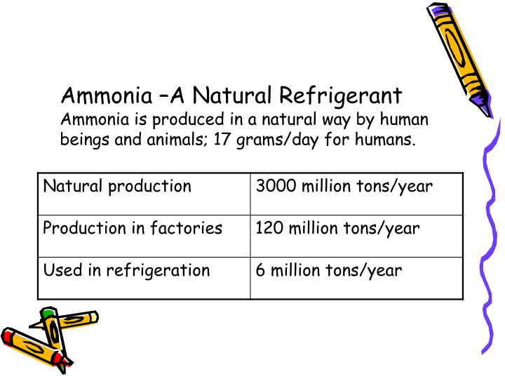 Ammonia –A Natural Refrigerant