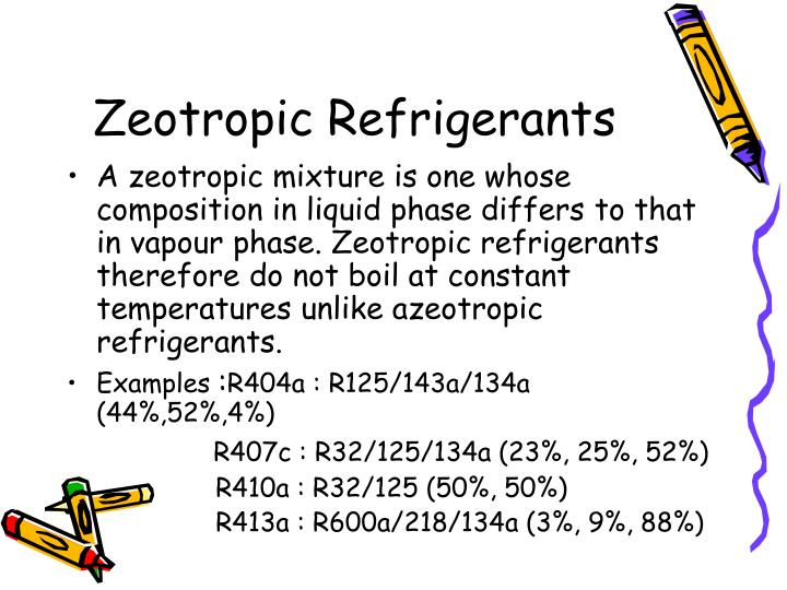 Zeotropic Refrigerants