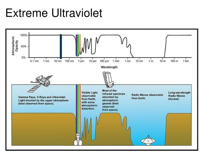 Extreme Ultraviolet