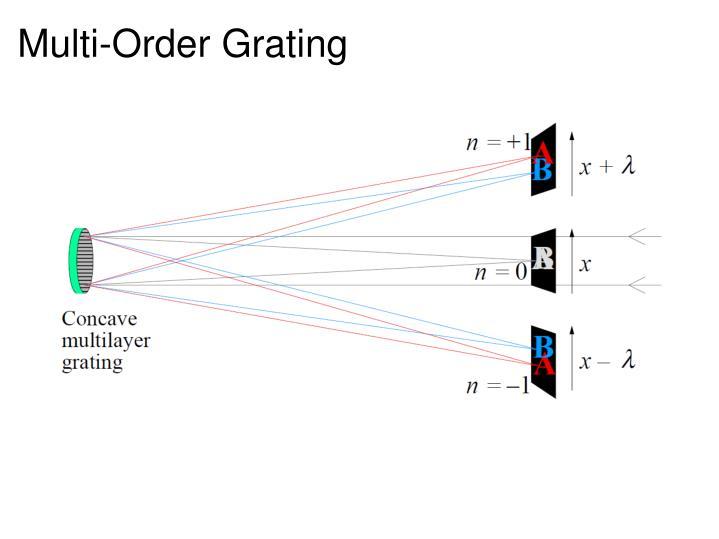 Multi-Order Grating