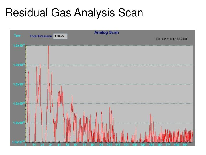 Residual Gas Analysis