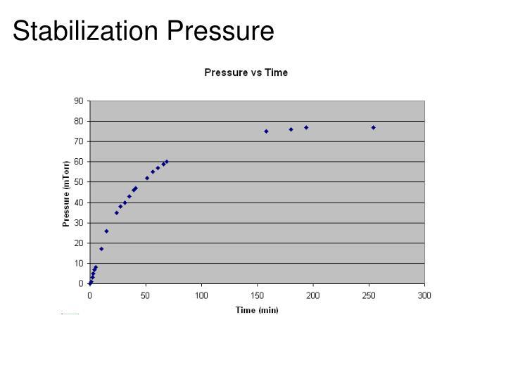Stabilization Pressure