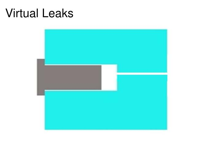 Virtual Leaks
