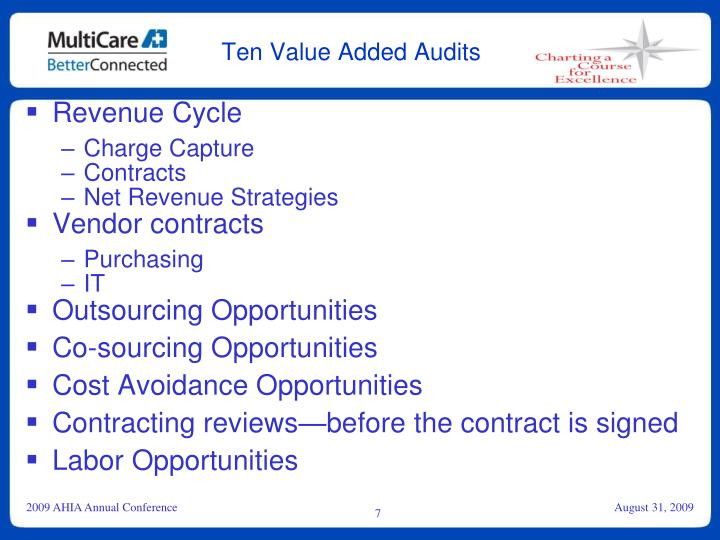 Ten Value Added Audits