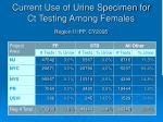 current use of urine specimen for ct testing among females region ii ipp cy2005