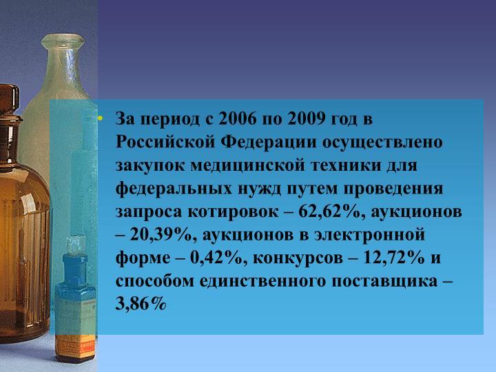 За период с 2006 по 2009 год в Российской Федерации осуществлено закупок медицинской техники для федеральных нужд путем проведения запроса котировок – 62,62%, аукционов – 20,39%, аукционов в электронной форме – 0,42%, конкурсов – 12,72% и способом единственного поставщика – 3,86%