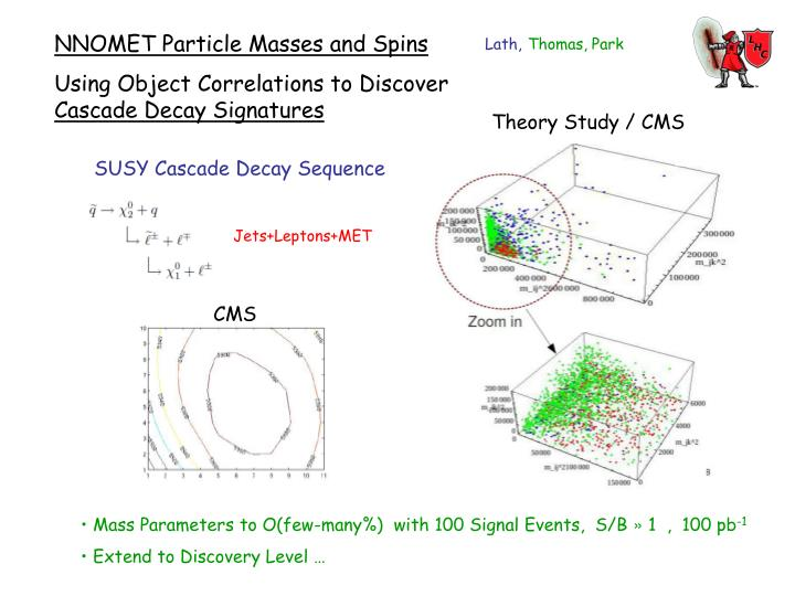 NNOMET Particle Masses and Spins