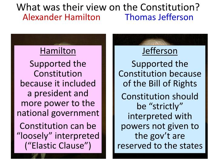What was their view on the Constitution?