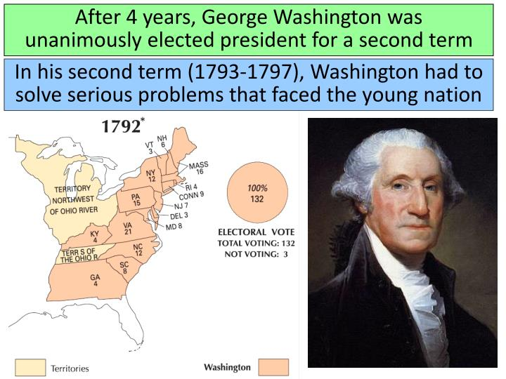After 4 years, George Washington was