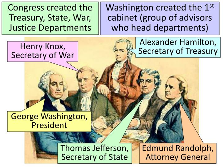 Congress created the Treasury, State, War, Justice Departments