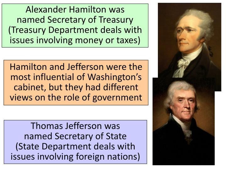Alexander Hamilton was