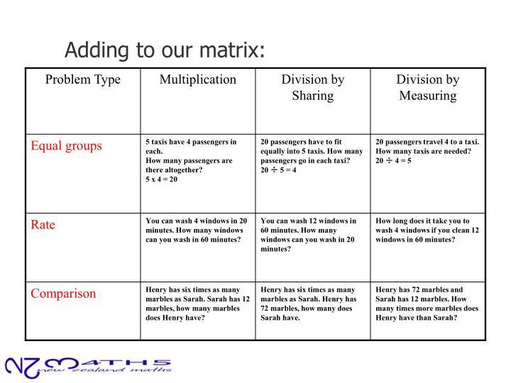 Adding to our matrix: