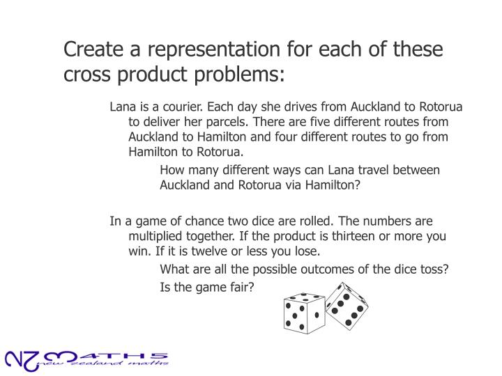 Create a representation for each of these cross product problems: