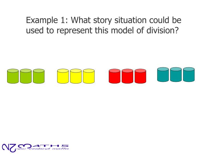 Example 1: What story situation could be used to represent this model of division?