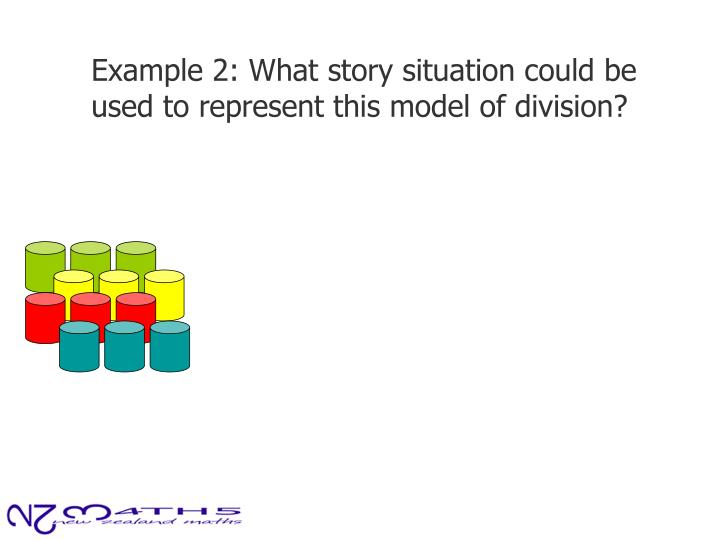 Example 2: What story situation could be used to represent this model of division?
