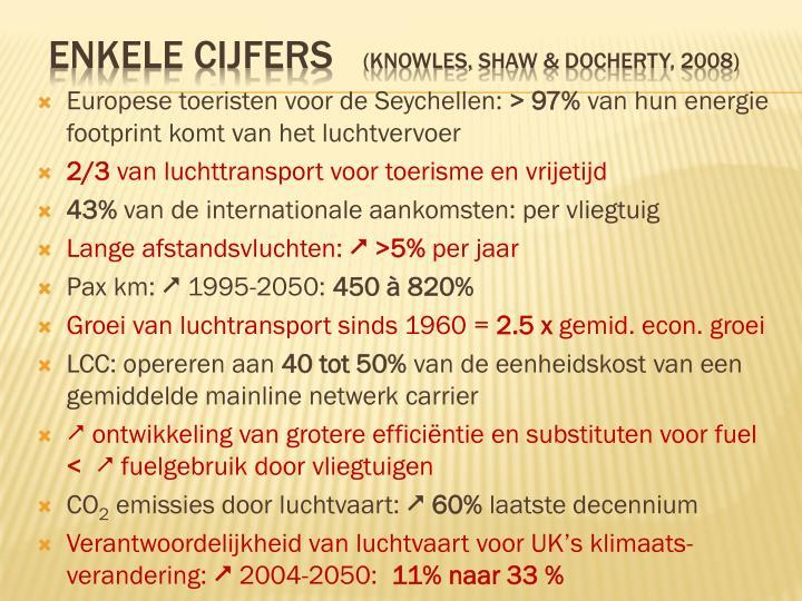 Europese toeristen voor de Seychellen: