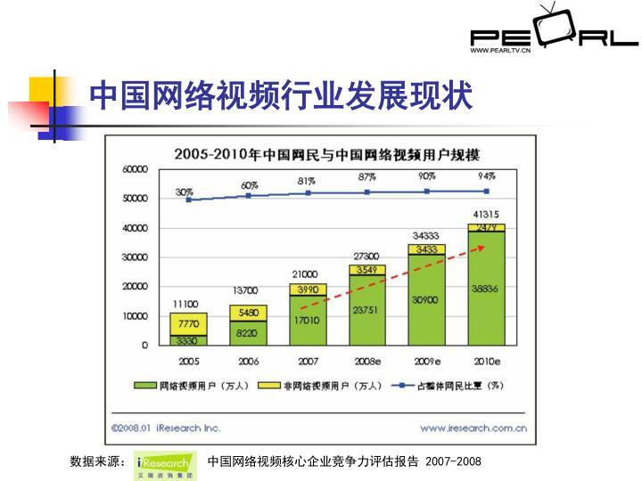 中国网络视频行业发展现状