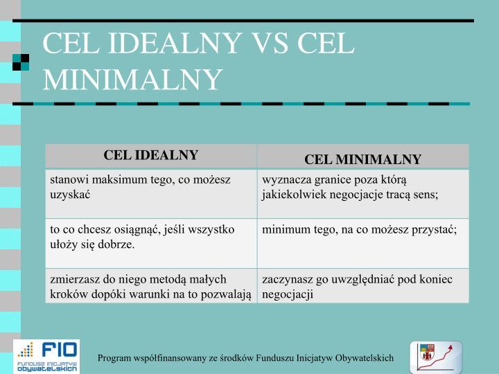 CEL IDEALNY VS CEL MINIMALNY