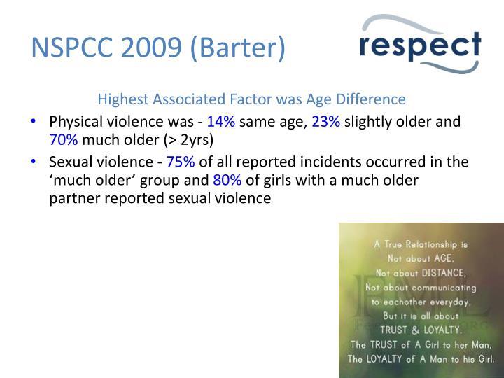 NSPCC 2009 (Barter)