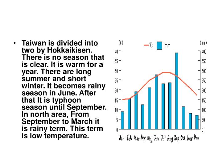Taiwan is divided into two by Hokkaikisen. There is no season that is clear. It is warm for a year. There are long summer and short winter. It becomes rainy season in June. After that It is typhoon season until September. In north area, From September to March it is rainy term. This term is low temperature.