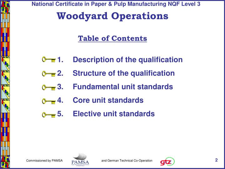 Woodyard operations table of contents