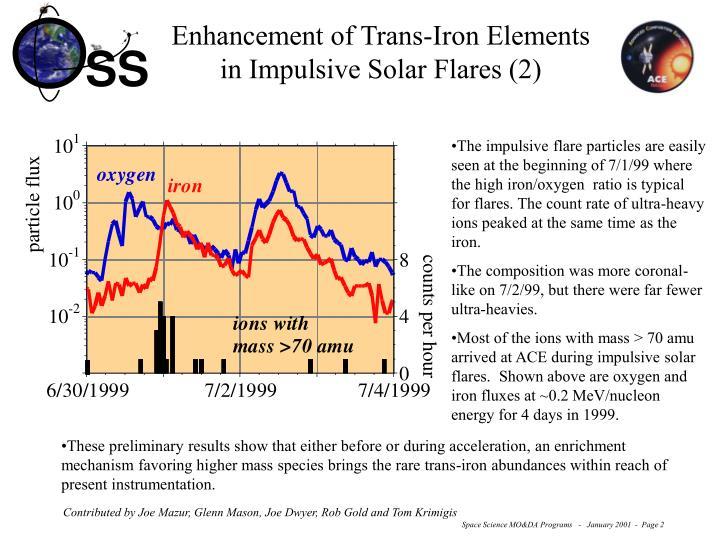 Enhancement of Trans-Iron Elements in Impulsive Solar Flares (2)