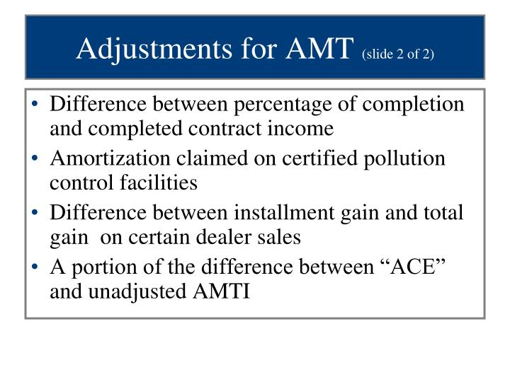 Adjustments for AMT