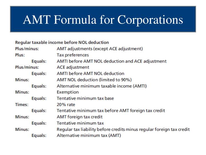 AMT Formula for Corporations