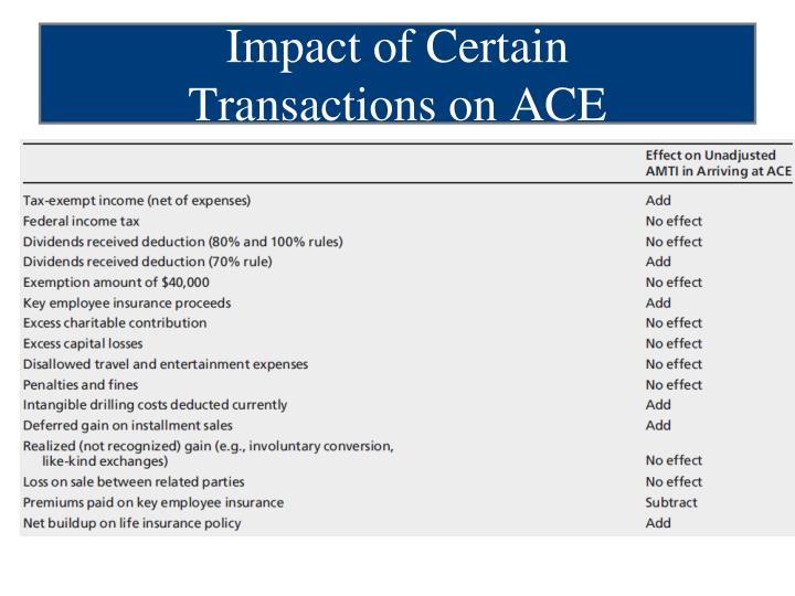 Impact of Certain