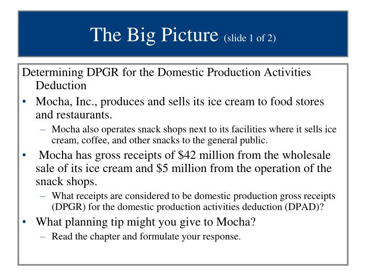 The big picture slide 1 of 2