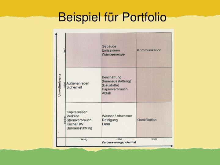 Beispiel für Portfolio