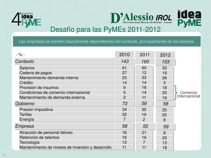 Desafío para las PyMEs 2011-2012