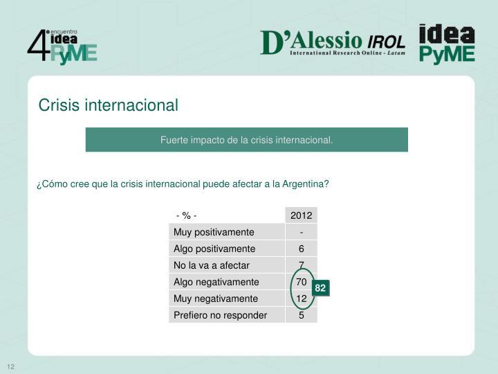 Crisis internacional