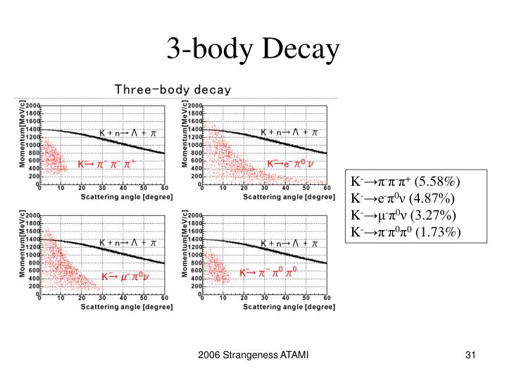 3-body Decay