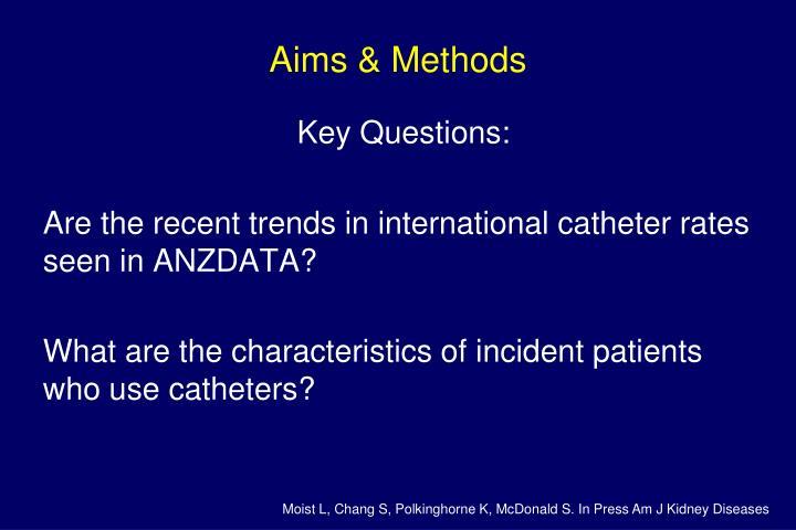 Aims & Methods