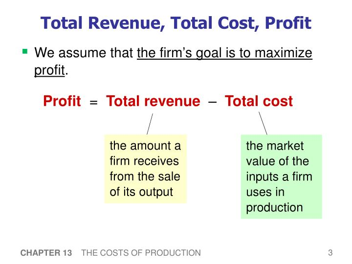 the amount a firm receives from the sale of its output