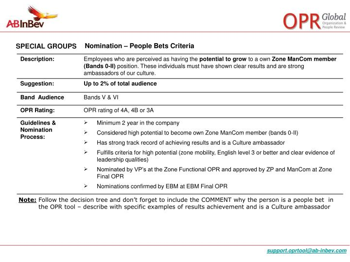 Nomination – People Bets Criteria